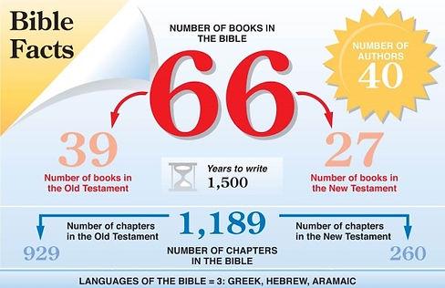 bible-facts-quickview.jpg