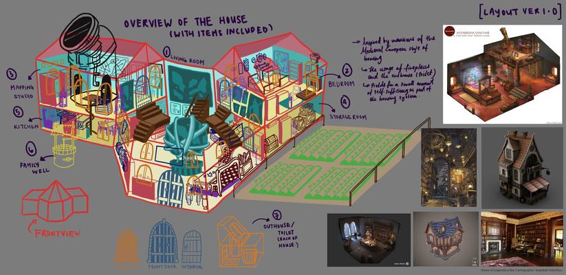 House_Layout.jpg