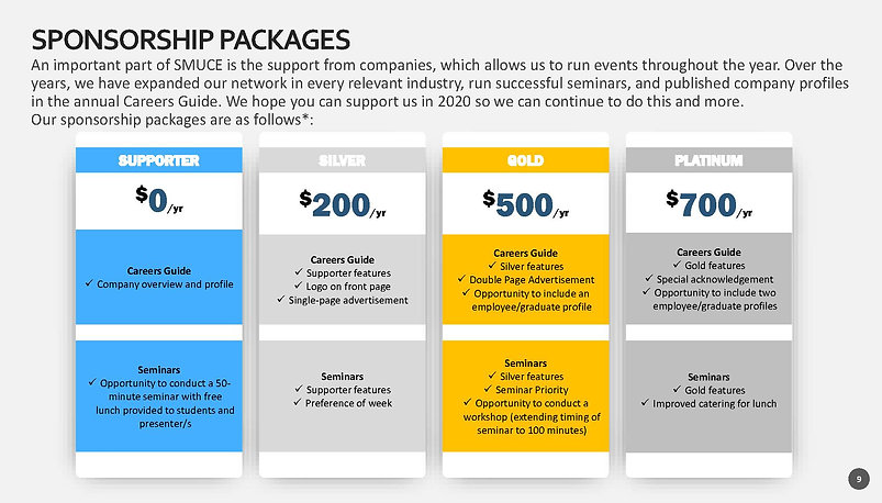 SMUCE Sponsorship-packages 2020_Page_09.