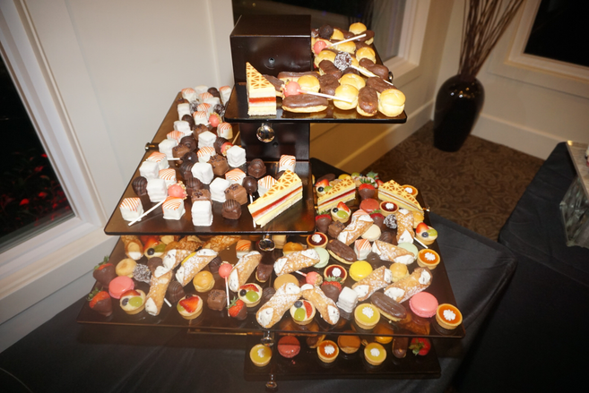 Viennese Sweet Table