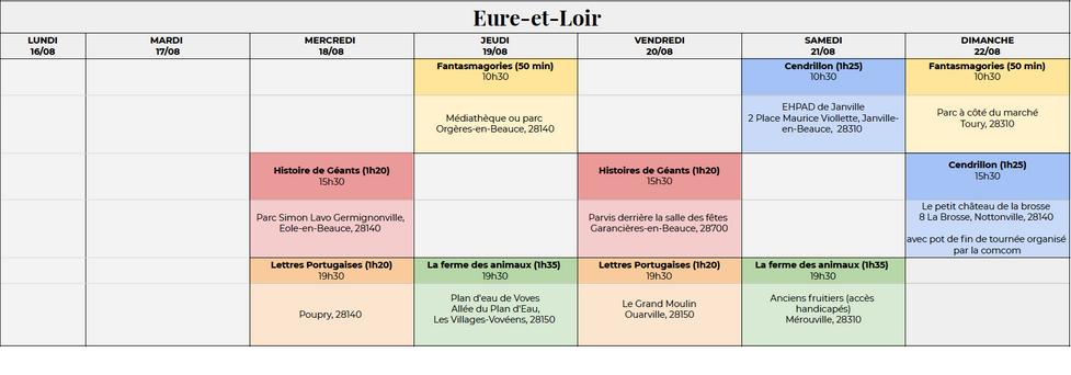 Semaine en Eure-et-Loir (Région Centre)
