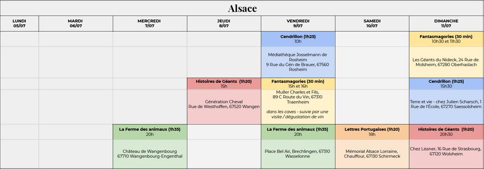 Semaine en Alsace