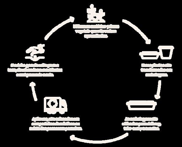 Circular_Seção3.png