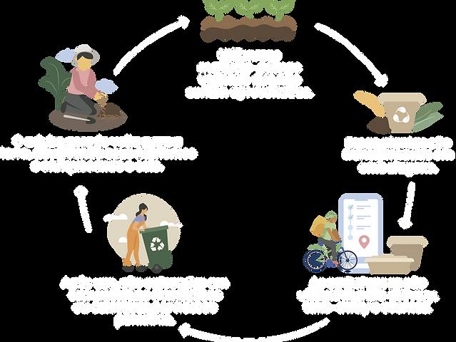 ciclo mobile.png
