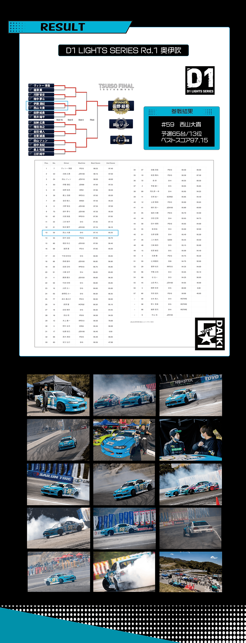 WIX-2021yLIGHTSレポート-Rd1.png