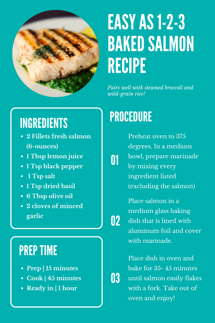 Easy As 1-2-3 Baked Salmon Recipe.png