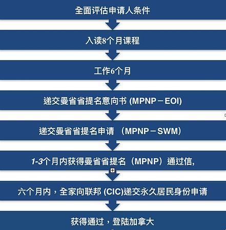 79A9CA54-3C88-4D97-868F-F313B7589D56.png