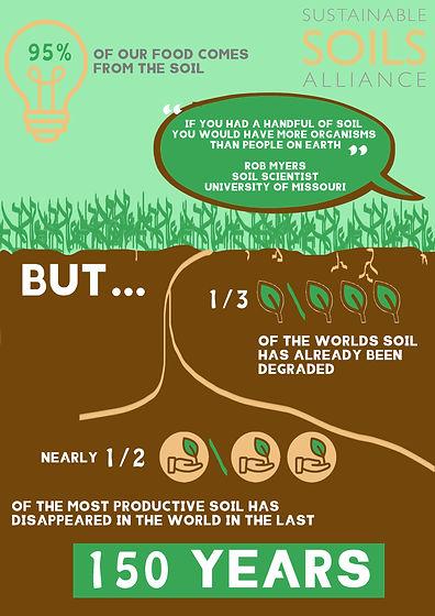 Soils Graphic.jpg