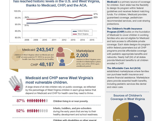 Snapshot of Children's Medicaid Coverage in West Virginia