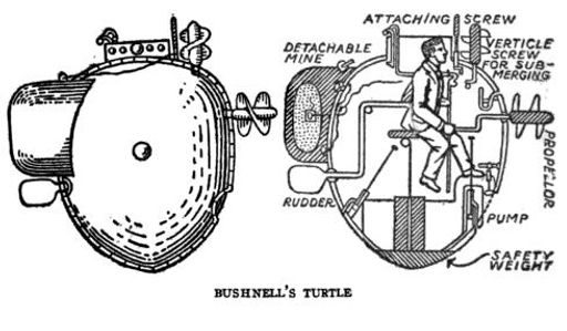 Turtle_submarine_1776.jpg