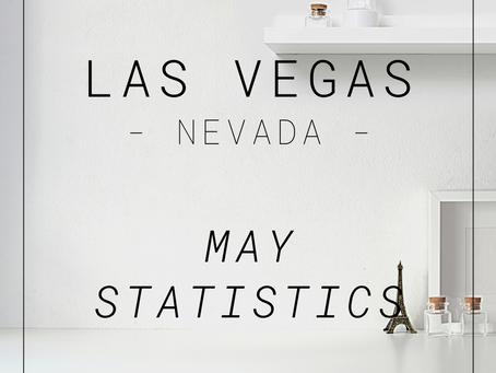May 2020 Market Statistics