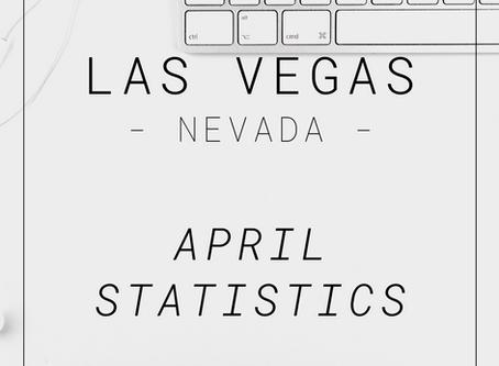 April 2020 Market Statistics