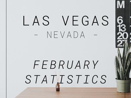 February 2020 Market Statistics
