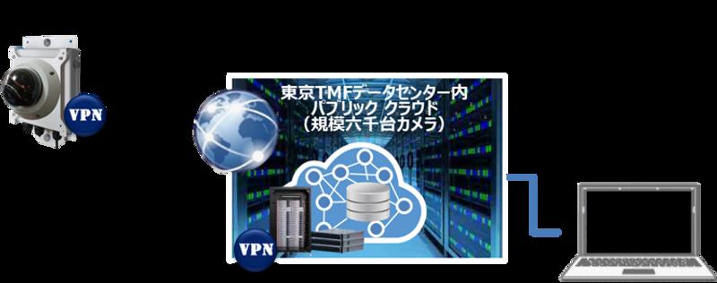 集客用WEB図2.png