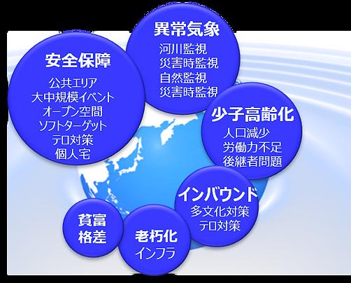 企業情報図1.png