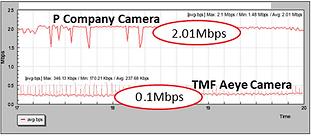 帯域比較グラフ廉価20190909-1.png