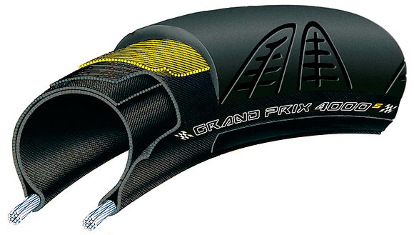 Continental Grand Prix 4000S Tyre