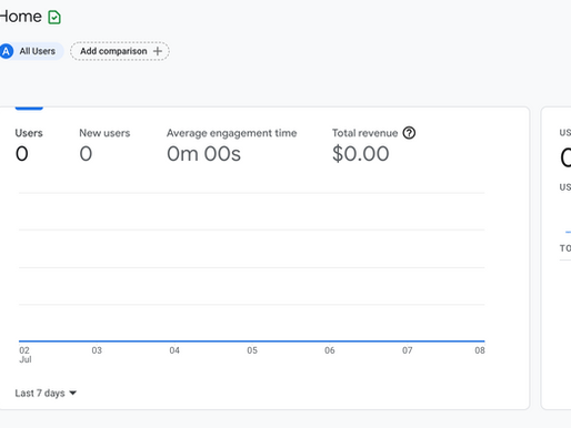 Google Analytics 4 Setup Made Easy