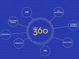Liga360: новий модуль контролю репутації, захисту нерухомості від рейдерів та сигналізація змін вНПА