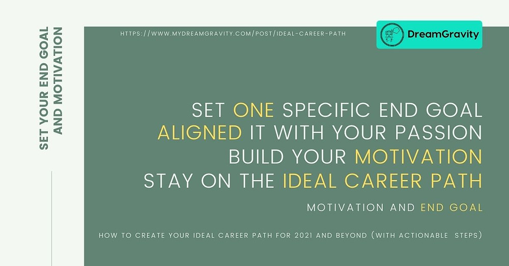 Ideal Career Path - MyDreamGravity - Goal and Motivation