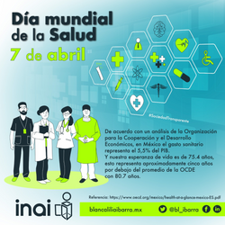 Postal :: BLIC-INAI