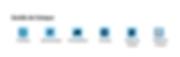 Gestão de Estoque e Produtos no eCRM Web