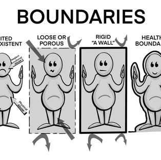 Boundaries .jpg