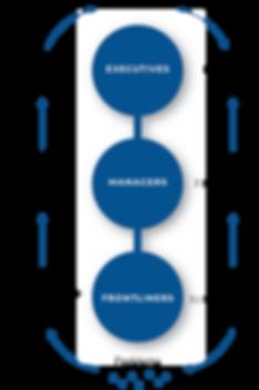 trw_alignmentmodel-01.png
