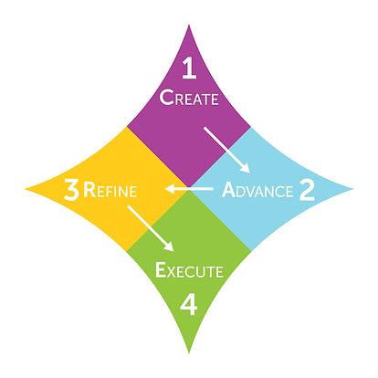 team dimensions.jpg