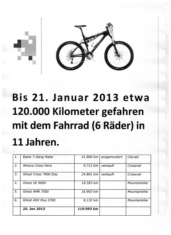 120.000 km mit dem Mountainbike. Kruse Baiersdorf