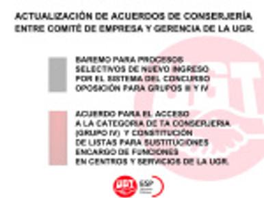 ACTUALIZACIÓN DE ACUERDOS DE CONSERJERÍA ENTRE COMITÉ DE EMPRESA Y GERENCIA DE LA UGR.