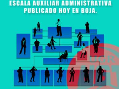 NOMBRAMIENTO FUNCIONARIOS/AS ESCALA AUXILIAR ADMINISTRATIVA PUBLICADO HOY EN BOJA.