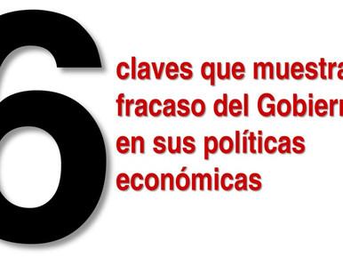 Las claves del fracaso del Gobierno en su política económica y social