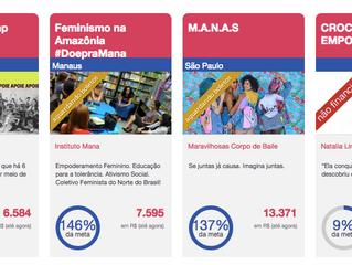 Primeiro Crowdfunding do Instituto Mana foi um Sucesso! Obrigada! - #doepramana