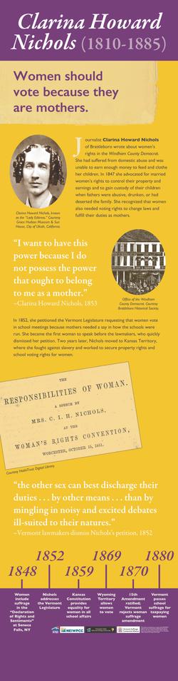 Suffrage Panels 2