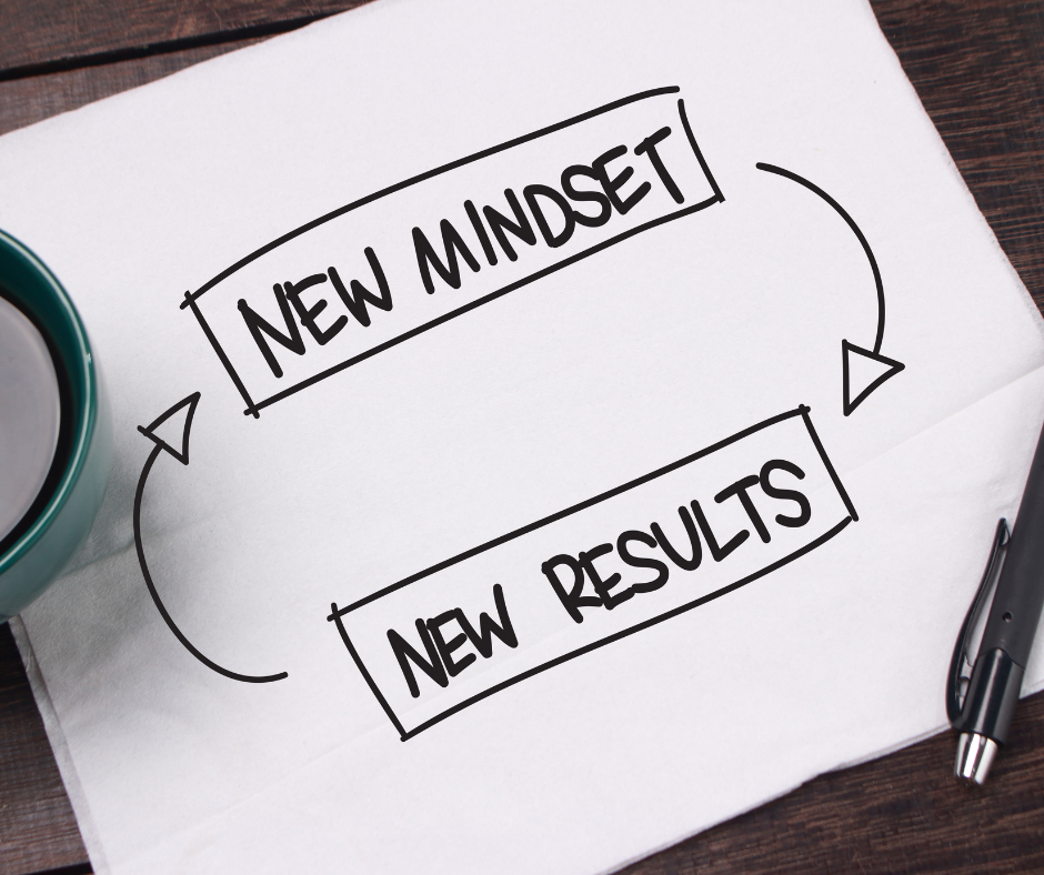 A piece of paper that says new mindset leads to new results.