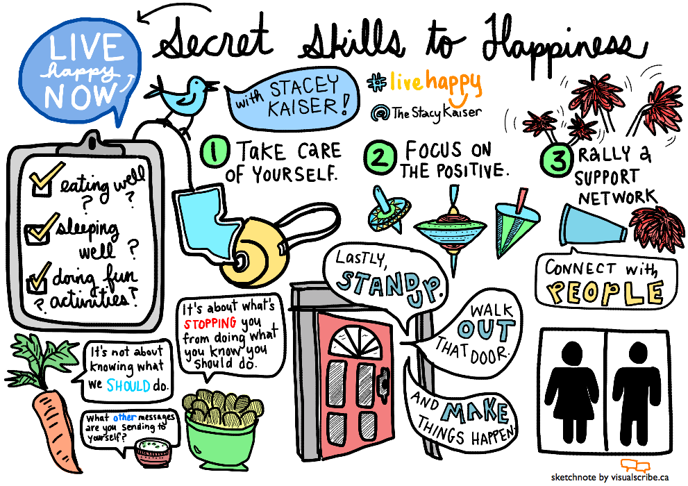 Live Happy Now_Stacy Kaiser Sketchnote Snapshot