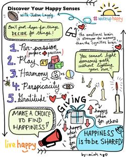 Discover Your Happy Senses