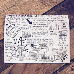 Abby Glassenberg_Email Marketing For Crafters Part 1