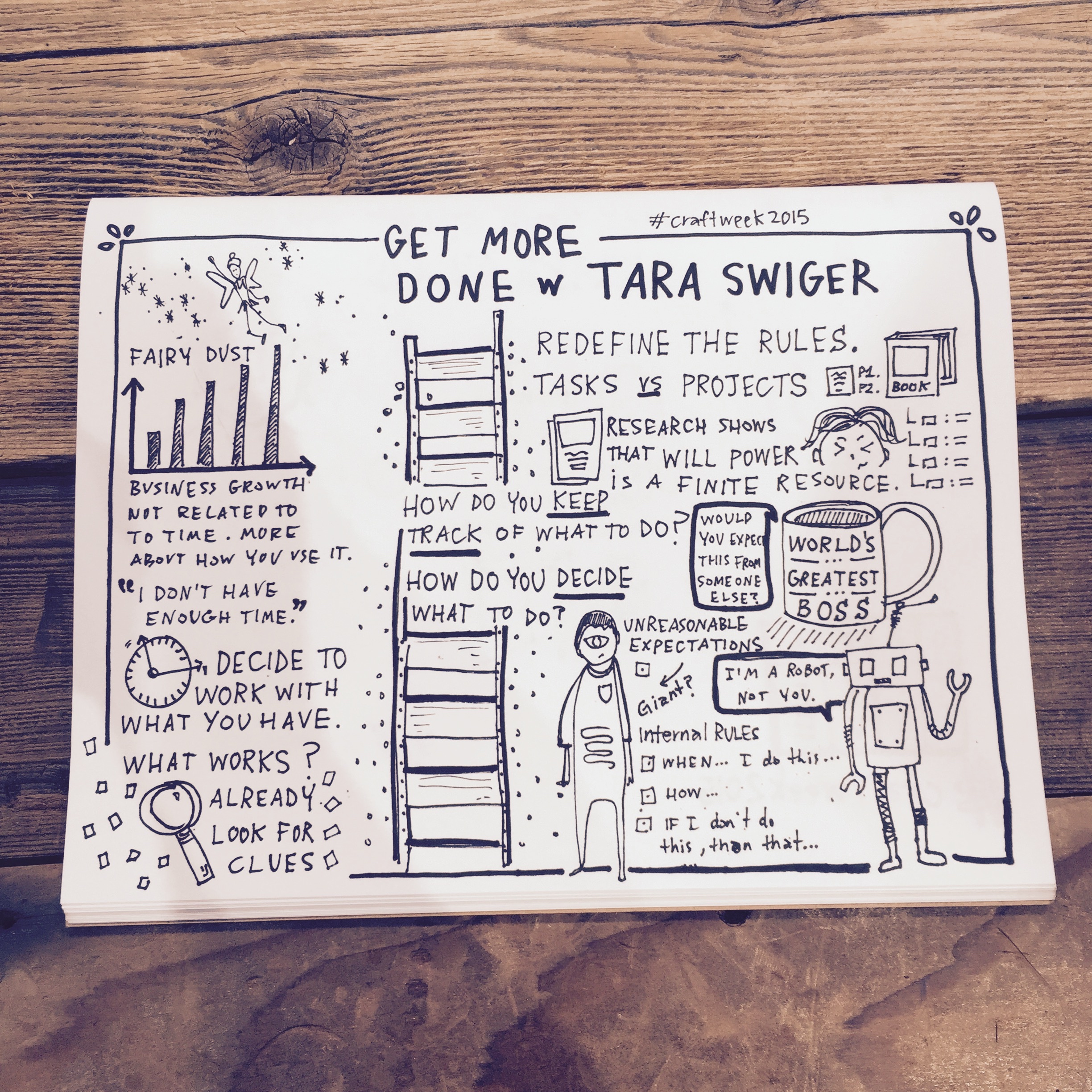 Tara Swiger_How to Get More Done Part 2