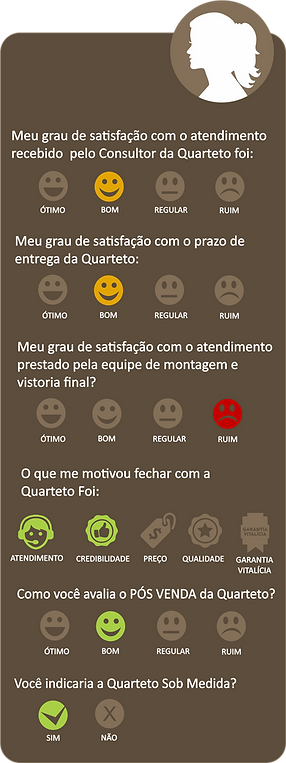 Quarteto - Depoimentos MULHER 2.png