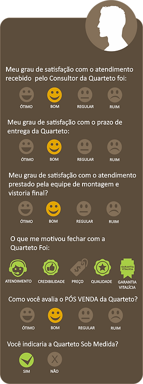 Quarteto - Depoimentos HOMEM bom.png