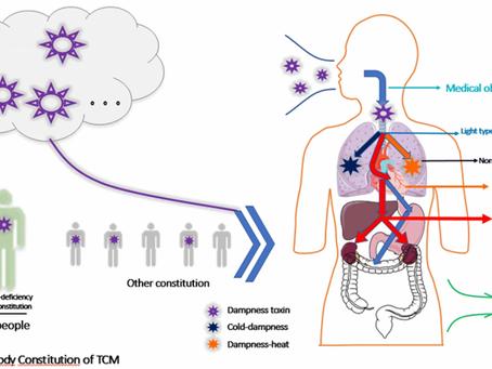 Case Study : Treatment efficacy analysis of traditional Chinese medicine for novel coronavirus