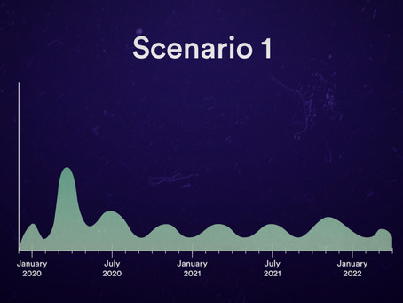 Three potential futures for Covid-19: recurring small outbreaks, a monster wave