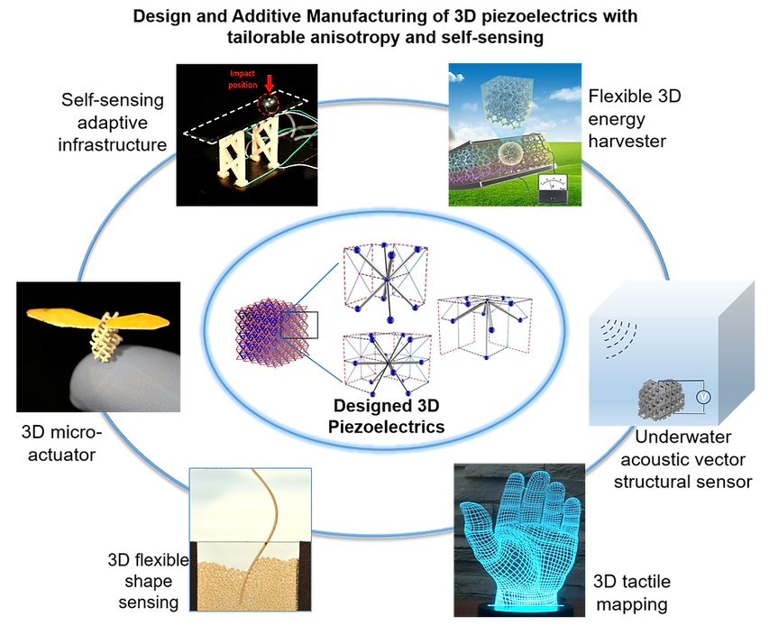 3D system map2.png
