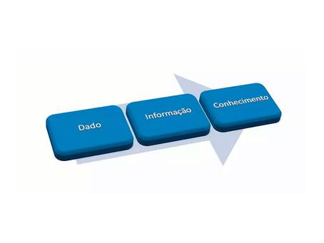 Marketing sem dados é achismo