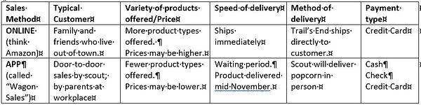 Online vs App Sales.JPG