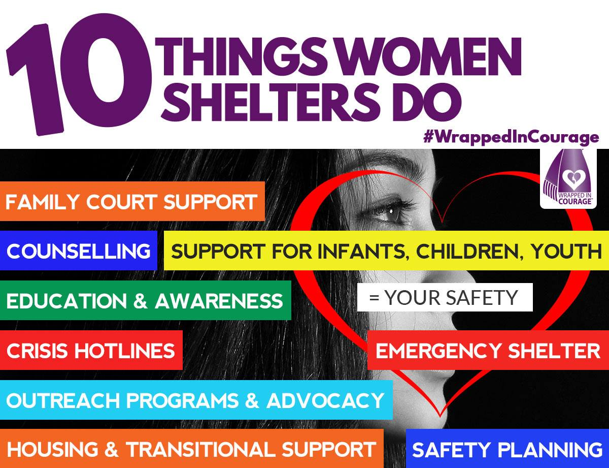 What Shelter's Do