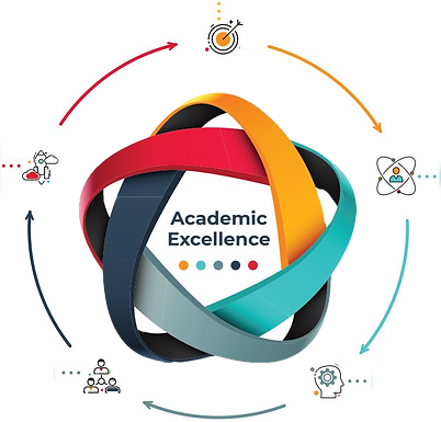 academic%20excellence_edited.png