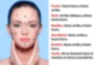 como-hacer-masajes-faciales-600x404.png